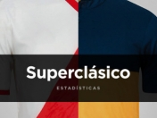 Superclásico estadísticas